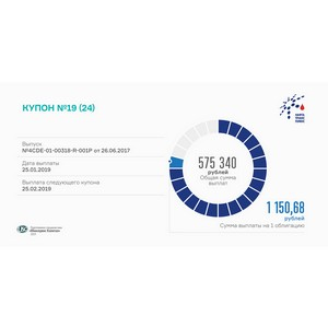 «Нафтатранс плюс» выплатил 19-й купон по ставке 14%