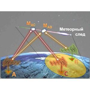 Взломщиков систем спецсвязи надо искать в «тени» сгорающих метеоров