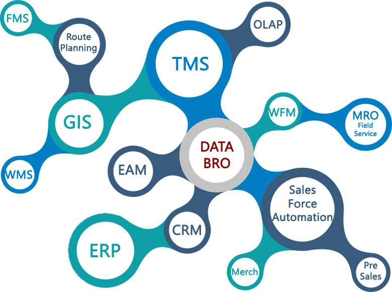 Оптимум DataBro 2.0 ускорит безопасную интеграцию ИТ-систем