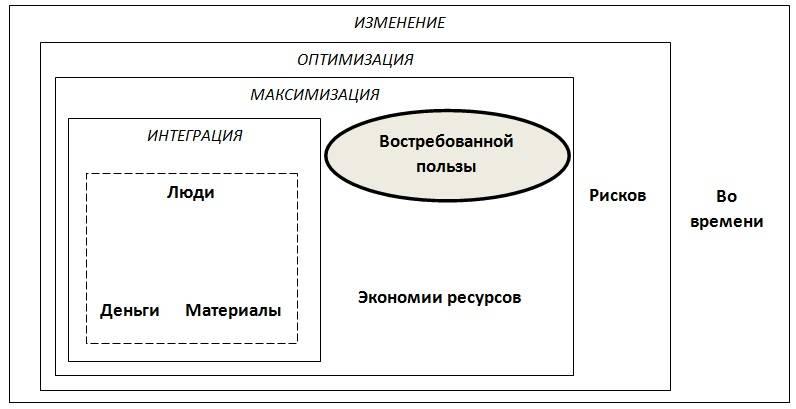 Предприниматели – созидающие патриоты России