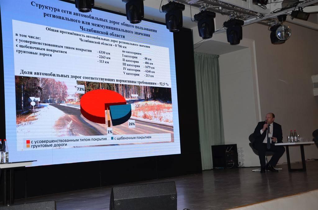 Дорожники и представители власти обсудили нацпроект «Безопасные и качественные автомобильные дороги»