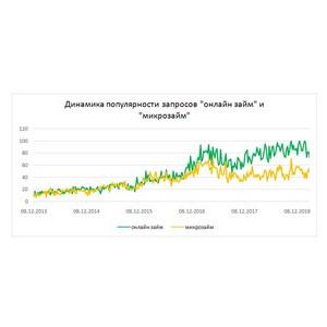 Онлайн-займы стали популярнее микрозаймов