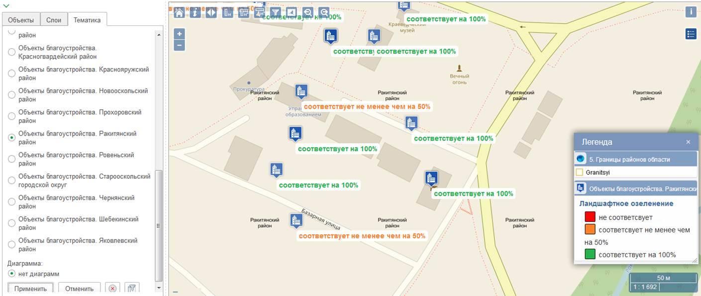 Резидент кластера Глонасс получил благодарность администрации Белгородской области