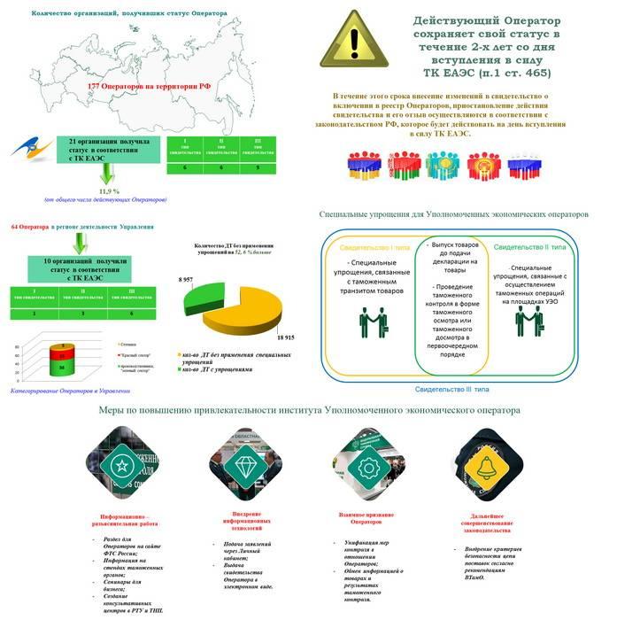 В ЦТУ обсудили перспективные технологии и проблемы института УЭО