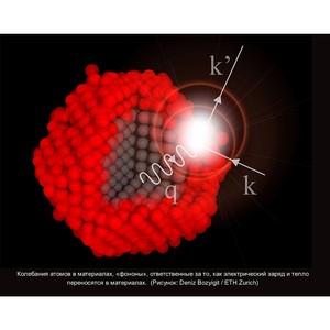 Атомные вибрации в Neutrinovoltaic технологии - электроэнергия из космического излучения