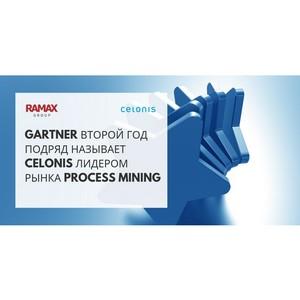 Gartner второй год подряд называет Celonis лидером рынка Process Mining