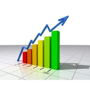 Рост промышленного производства в июне ускорился до 3,3 % г/г.