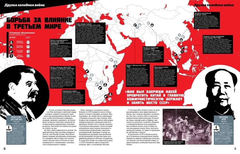 «Пресс-Курьер» представил новый номер журнала «Секретная история»