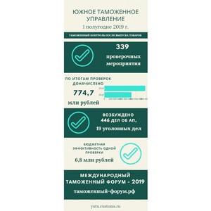ЮТУ: средняя бюджетная эффективность таможенных проверок выросла на 92%