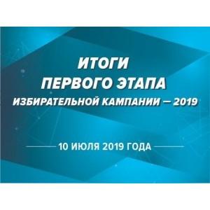 ФоРГО о грядущих губернаторских выборах на Ставрополье