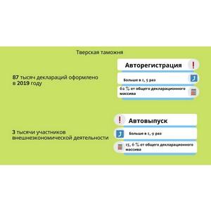 В Тверской таможне в 1,5 раза выросла доля авторегистрации деклараций