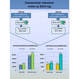 Более 100 тысяч деклараций на товары прошли регистрацию