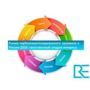 Рынок карбоксиметилированного крахмала в России: затухающий интерес
