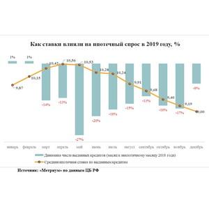 Занимают реже, платят больше – итоги года на рынке ипотеки в России