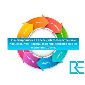 Рынок пропилена в России 2020: рост за счет внутреннего спроса