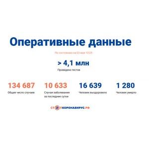 Covid-19: Оперативные данные по состоянию на 3 мая 10:25