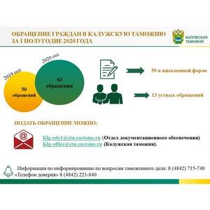 Количество обращений граждан в Калужскую таможню выросло на 26%