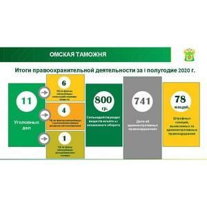 Омская таможня: итоги полугодия по правоохранительной деятельности