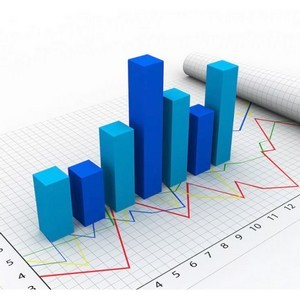 Результаты четвертого этапа мониторинга эффективности мер господдержки