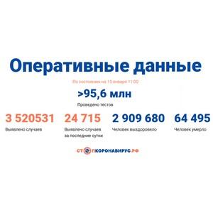 Covid-19: Оперативные данные по состоянию на 15 января 11:00