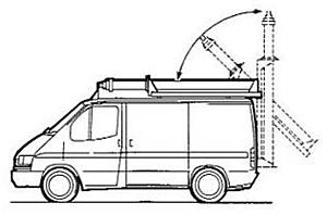 Компания РИК-Системы разработала мобильную базовую станцию TETRA на базе отечественных автомобилей повышенной проходимости