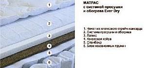 В период отключения отопления россиян согреют матрасы