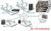 Koodoo Тechnologies: новое ПО для QNAP NVR