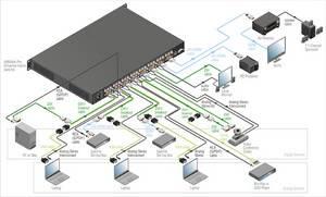 Universal Matrix Switcher ����������� � ������������