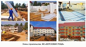 МОСОБЛБАНК инвестирует в строительство