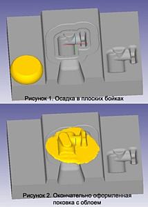 Оптимизация технологии горячей штамповки на ЗАО «РЗ СИТО»
