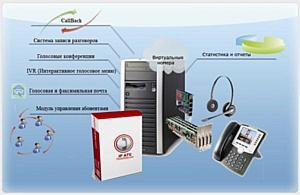 Успешное тестирование Mototelecom IP АТС в МЧС Астраханской области
