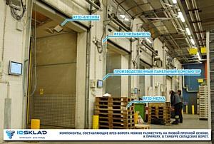 RFID–ворота – стационарный комплекс радиочастотной идентификации для промышленных предприятий и складов