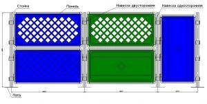 Компания «СанТрест» представляет новинку – пластиковые системы ограждений