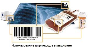 Новые технологии для медицины: сканеры Gryphon и штрих-кодирование