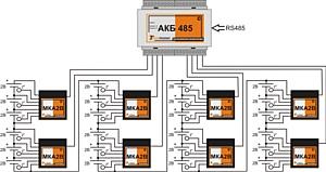 Модуль АКБ485 – подсистема контроля аккумуляторных батарей от «Технотроникс»