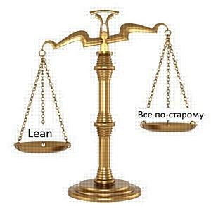 Lean&6Sigma. Что это – мода или необходимость? А нужно ли Вам внедрять бережливое производство