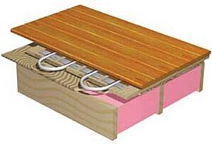 Теплый пол без бетонной стяжки? Это возможно!