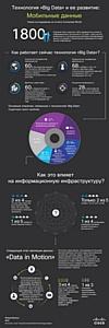 ������������ Big Data � ������������
