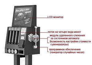 Нострадамус в теле автомата