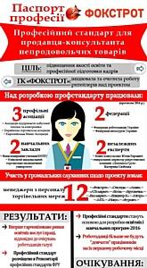 «Паспорт профессии» продавца-консультанта готовится к презентации