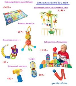 Сентябрьская акция в igrushka-plus.ru: низкие цены + дополнительная скидка 3%
