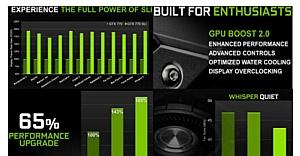 Inno3D� GeForce� GTX 770 � ������������� ������ ��������