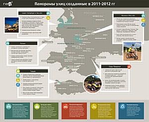 """Карта-инфографика """"Виртуальные панорамы улиц, созданные в 2011-2012 гг"""""""