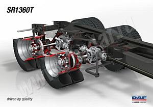 Новая сдвоенная ось SR1360T с одним редуктором