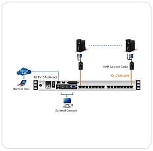 KVMPORTAL � ����� IP KVM-�������������� ATEN  KL1508Ai � KL1516Ai