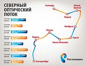 15 апреля «Ростелеком» завершит строительство Северного оптического потока