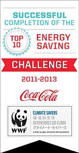 Два завода Coca-Cola Hellenic в России успешно реализуют Программу энергосбережения «10 принципов»