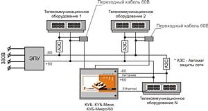 «Переходный кабель 60 В» от компании «Технотроникс