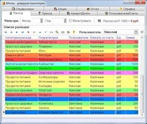 Домашняя бухгалтерия jMoney – программа для контроля личной бухгалтерии