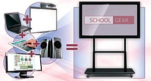 Многофункциональная интерактивная панель Schoolgear Sense
